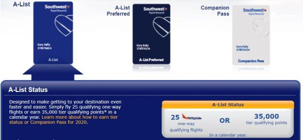 Southwest Airlines status benefits screen